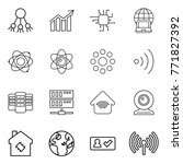 thin line icon set   share ... | Shutterstock .eps vector #771827392