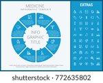 medicine infographic template ... | Shutterstock .eps vector #772635802