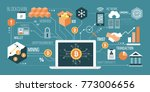 bitcoin  cryptocurrency and... | Shutterstock .eps vector #773006656