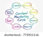 content marketing process... | Shutterstock .eps vector #773921116
