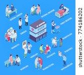 hospital departments... | Shutterstock .eps vector #774186202