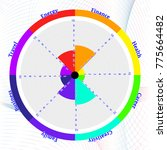 radar chart   the wheel of life ... | Shutterstock .eps vector #775664482