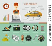 vector flat car service... | Shutterstock .eps vector #776975998