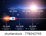business concept of timeline... | Shutterstock .eps vector #778242745