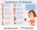 symtoms of diabetes on a... | Shutterstock . vector #779152636