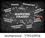 marketing strategy concept.... | Shutterstock . vector #779210926