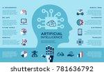 digital vector artificial...   Shutterstock .eps vector #781636792