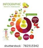 "infographics ""vitamin c or... | Shutterstock .eps vector #782515342"