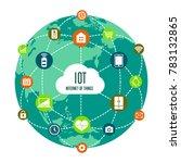 iot   internet of things  ...   Shutterstock .eps vector #783132865