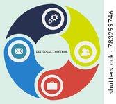 business infographics. pie... | Shutterstock .eps vector #783299746