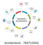 business economics infographic | Shutterstock .eps vector #783712042