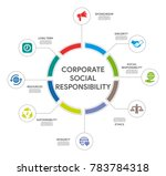 corporate social responsibility ... | Shutterstock .eps vector #783784318