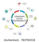 corporate social responsibility ...   Shutterstock .eps vector #783784318