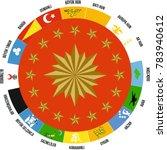 turkey is located 16 stars in... | Shutterstock .eps vector #783940612