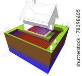 heat pump underfloorheating