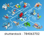 digital health isometric... | Shutterstock . vector #784063702