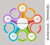 business infographics. pie... | Shutterstock .eps vector #784436182