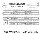 periodensystem der elemente ...   Shutterstock .eps vector #784783036