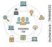 concept of creative teamwork... | Shutterstock .eps vector #784848532