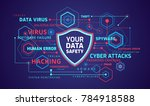 cyber security concept... | Shutterstock .eps vector #784918588