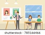 editorial office interior.... | Shutterstock .eps vector #785166466