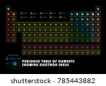 periodic table of element ... | Shutterstock .eps vector #785443882