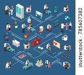 infographics with flowchart of... | Shutterstock . vector #785607382