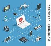gadgets flowchart concept with... | Shutterstock . vector #785607892
