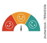 customer satisfaction meter | Shutterstock .eps vector #785643106