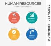 human resources infographic... | Shutterstock .eps vector #785783812