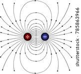 electric field of two unlike... | Shutterstock .eps vector #785863966
