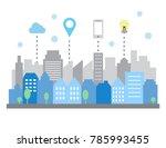 smart connected city vector... | Shutterstock .eps vector #785993455