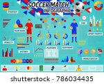 soccer match infographic of... | Shutterstock .eps vector #786034435