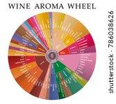 vector wine aroma wheel | Shutterstock .eps vector #786038626