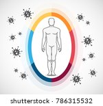 virus and bacteria protection   ...   Shutterstock .eps vector #786315532