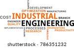 a word cloud of industrial...   Shutterstock .eps vector #786351232