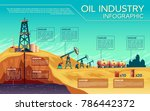 vector oil industry business... | Shutterstock .eps vector #786442372