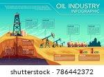 vector oil industry business... | Shutterstock .eps vector #786442372