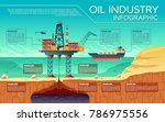 vector oil industry business... | Shutterstock .eps vector #786975556