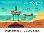 vector oil industry business... | Shutterstock .eps vector #786975556