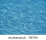 blue rippled water   Shutterstock . vector #78754