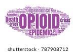 opioid crisis word cloud... | Shutterstock .eps vector #787908712