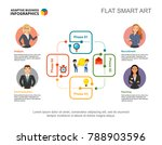 four step process chart slide... | Shutterstock .eps vector #788903596