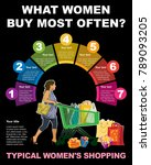 infographic about shopping.... | Shutterstock .eps vector #789093205