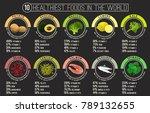 10 healthiest foods in the... | Shutterstock .eps vector #789132655