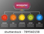 presentation business... | Shutterstock .eps vector #789560158