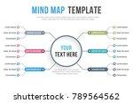 absrtact mind map template ... | Shutterstock .eps vector #789564562