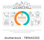 line illustration of cancer.... | Shutterstock .eps vector #789642202