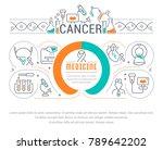 line illustration of cancer....   Shutterstock .eps vector #789642202