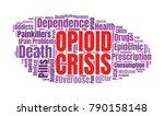opioid crisis word cloud... | Shutterstock .eps vector #790158148